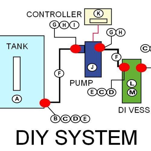 DIY Waterfed System 350L